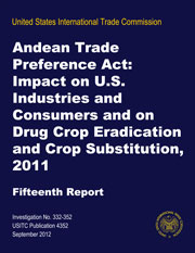 Andean Trade Preference Act