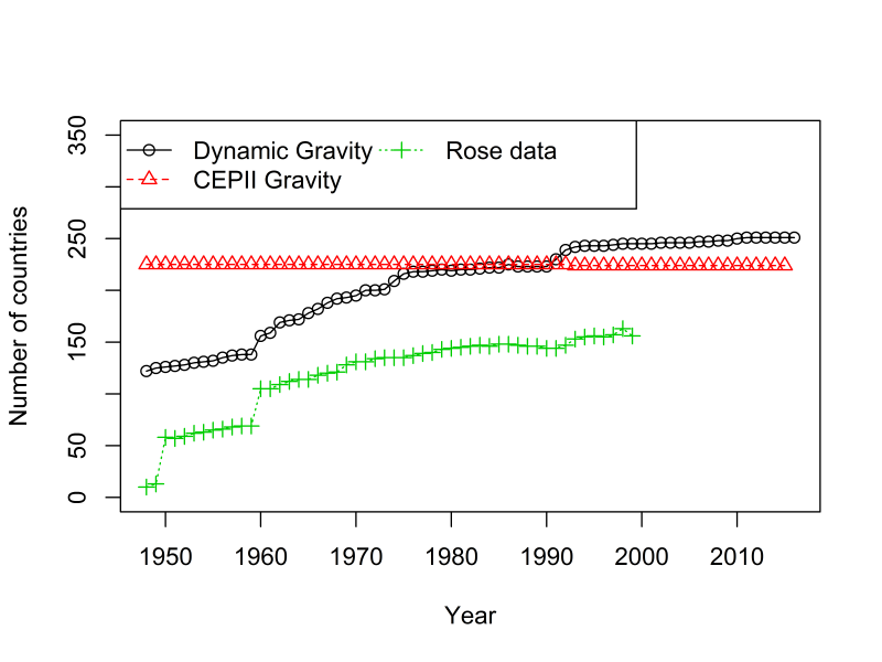 3 Comparisons with other gravity datasets